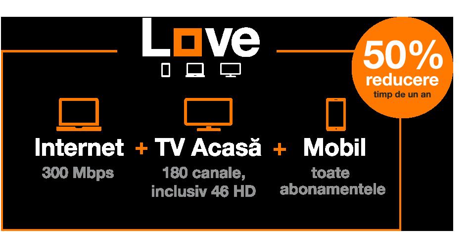 Moldova dating gratis Slovenia online dating