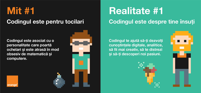 opțiuni mit sau realitate